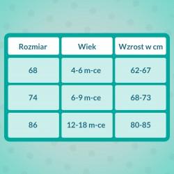 tabela z rozmiarami body z nadrukiem dedykacji