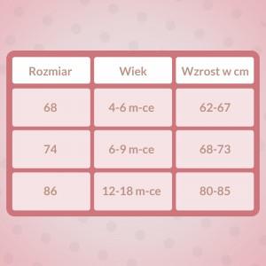 tabelka rozmiarów body z nadrukiem dla dziewczynki